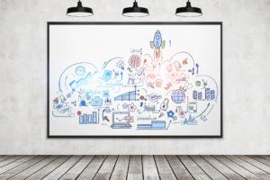 Marketing in Krisenzeiten: Wichtig oder nichtig?