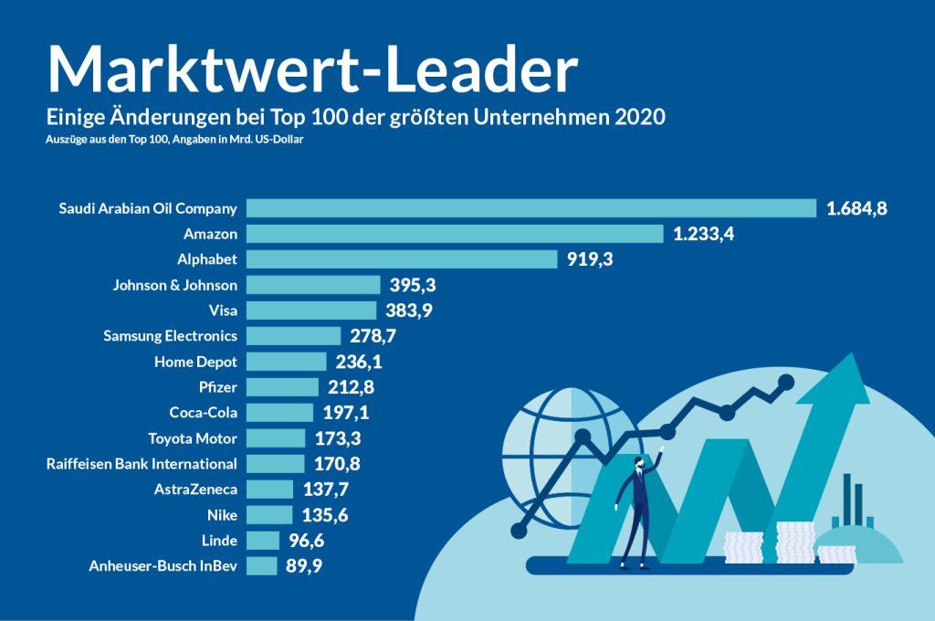 Infografik Maerz Header_unten