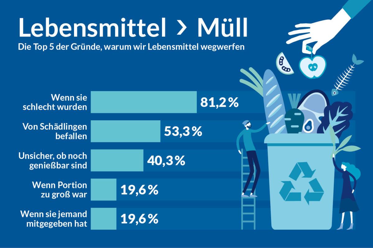 Zahlen & Fakten der Wirtschaft