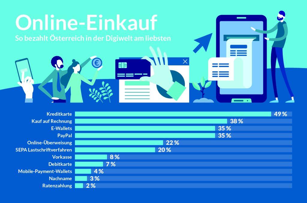 Infografik_Spezial_Aufm_Bezahlung