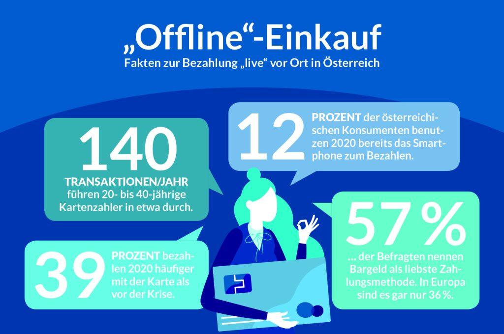 Infografik_Spezial_Bezahlung_Offline