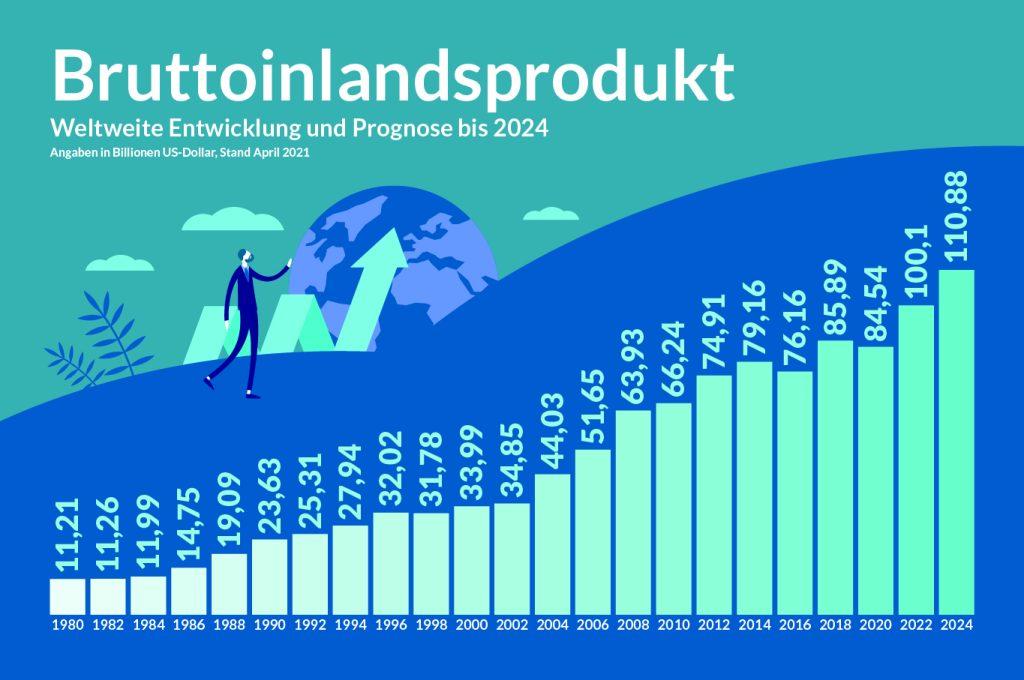 Infografik_BIP_Liste