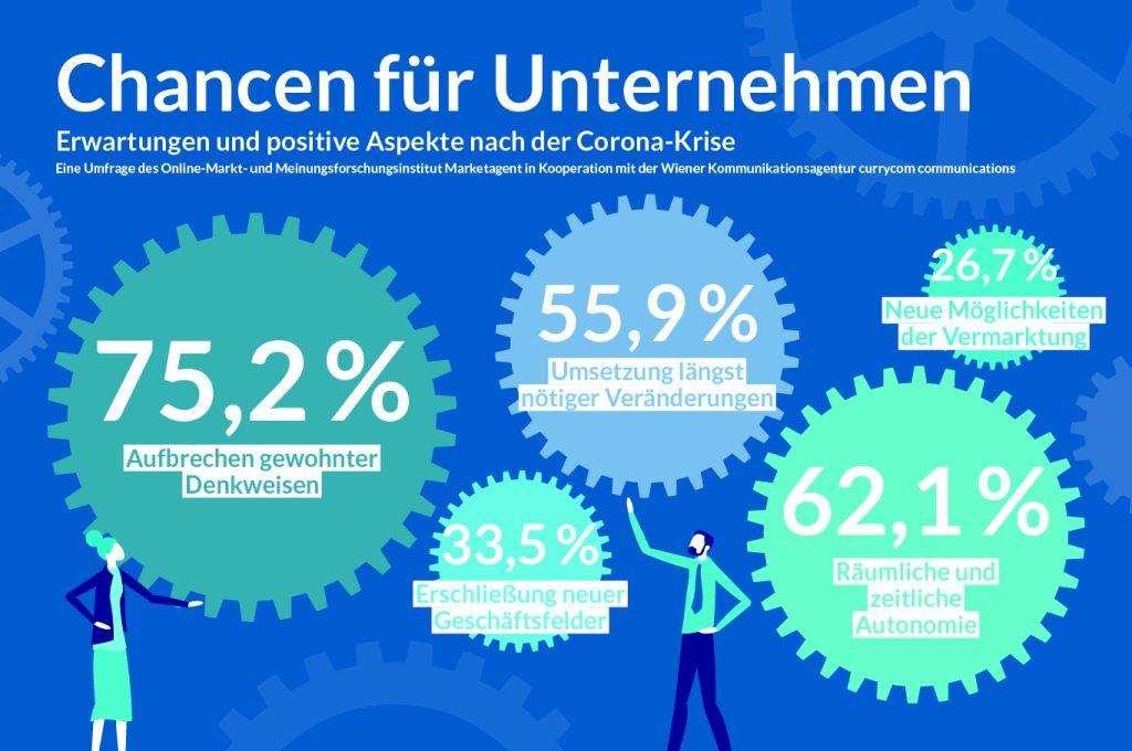 Infografiken junjul Aufm_Aufschwung