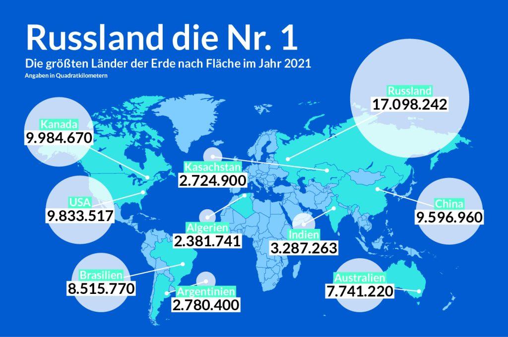 Infografiken junjul Fläche